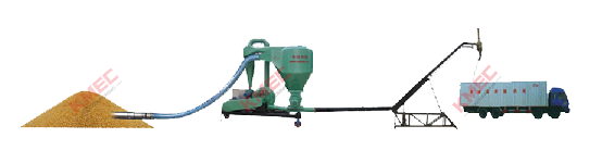 portable grain conveyor